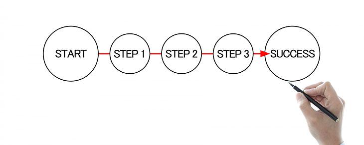 MD5認証の実装手順