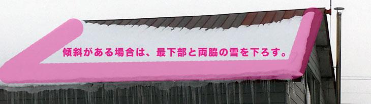 STEP1 端の雪を下ろす(傾斜がある屋根の場合)