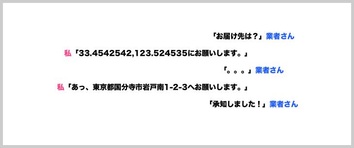IPとドメイン名は緯度経度と住所と同じ。
