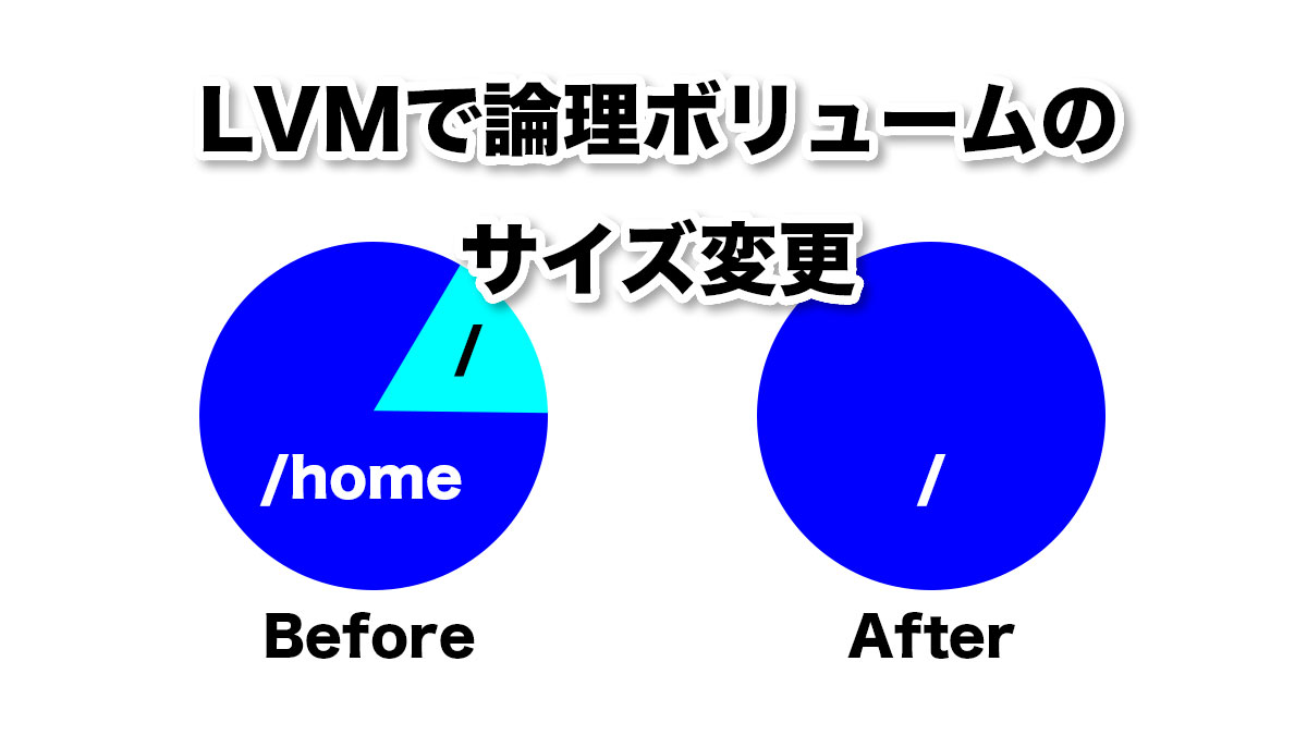 LVMで/HOMEパーティション削除【centos7の作業メモ】